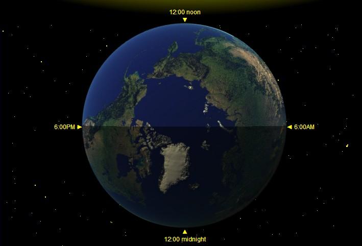Earth Time Clock